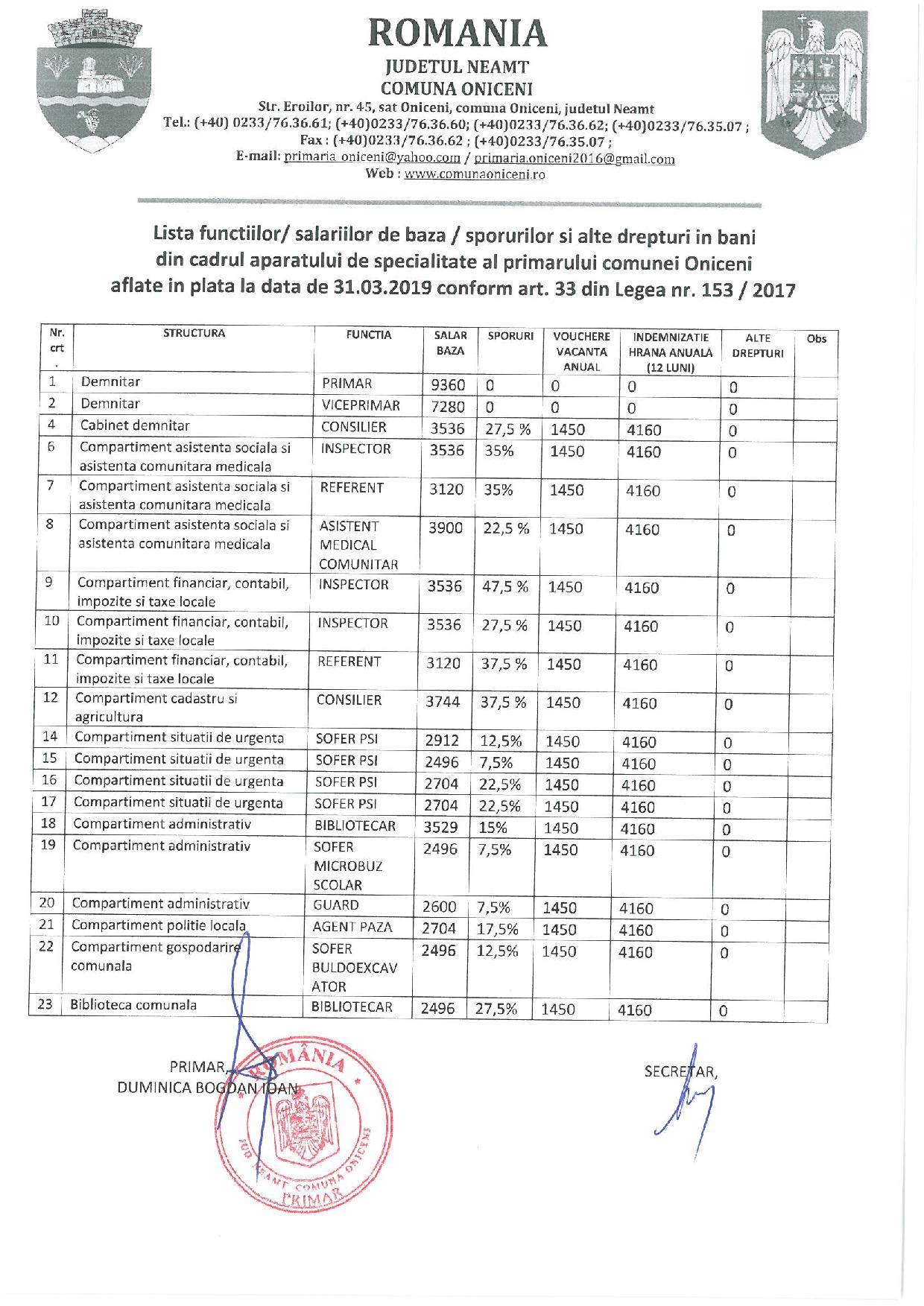 lista-salarii-de-baza-31-03-2019-page-001